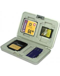 Oppbevaringsveske til minnekort